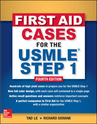 Submit Errata and Suggestions (Step 1 Cases) | USMLE-Rx